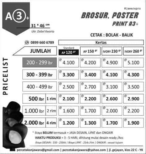 Percetakan JAWARA pro Jogja Poster