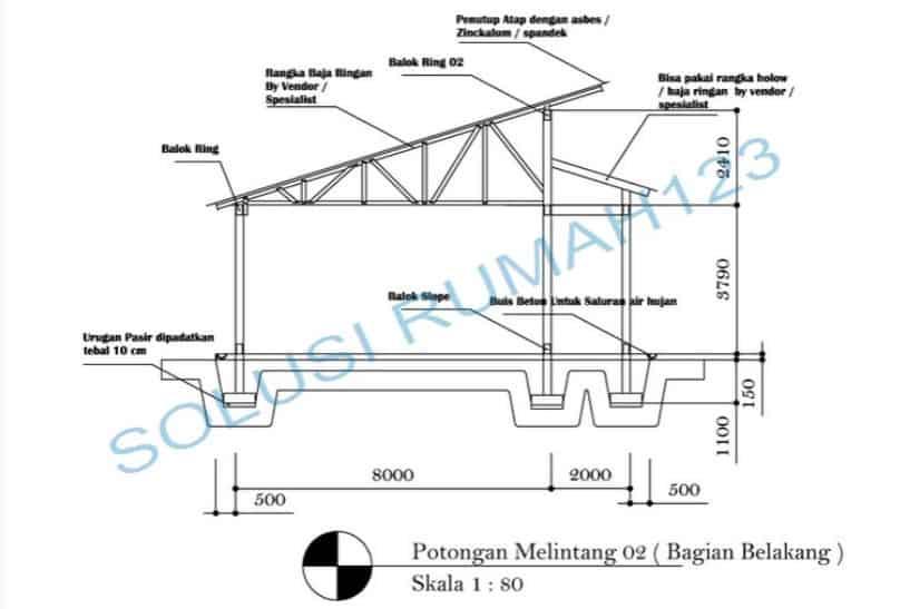 Solusi Rumah 123 - Jasa Hitung Struktur di Jogja